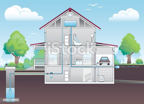 Cutaway illustration of house with plumbing plan stock for Household plumbing design