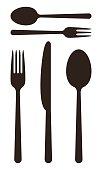 Cutlery symbols