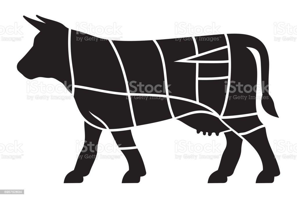 Cuts of beef vector art illustration