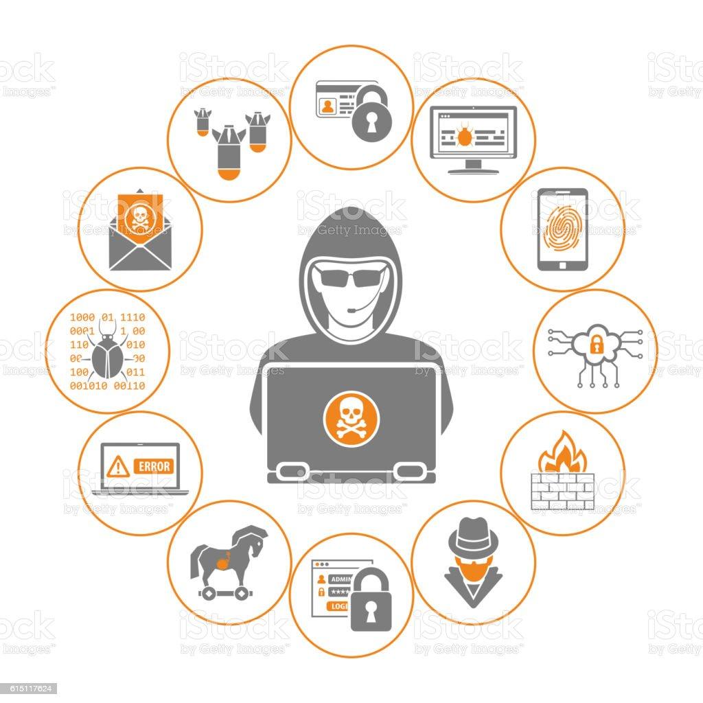 Cyber Crime Concept vector art illustration
