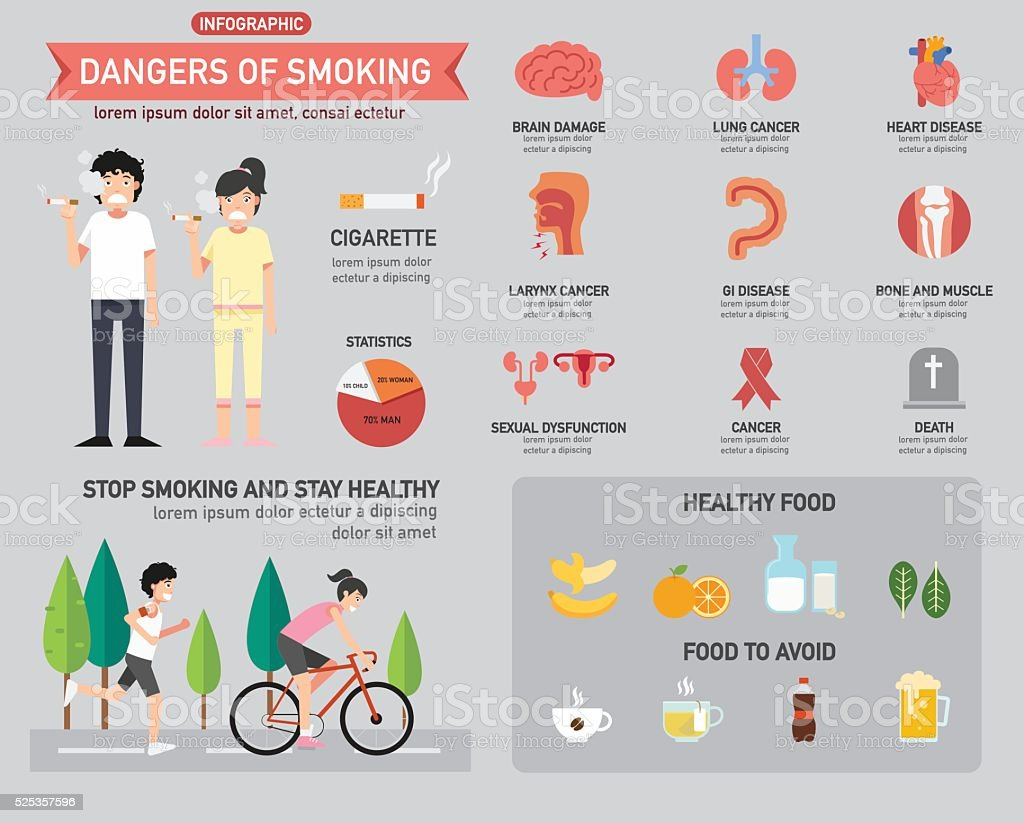 Dangers of smoking infographics.vector vector art illustration