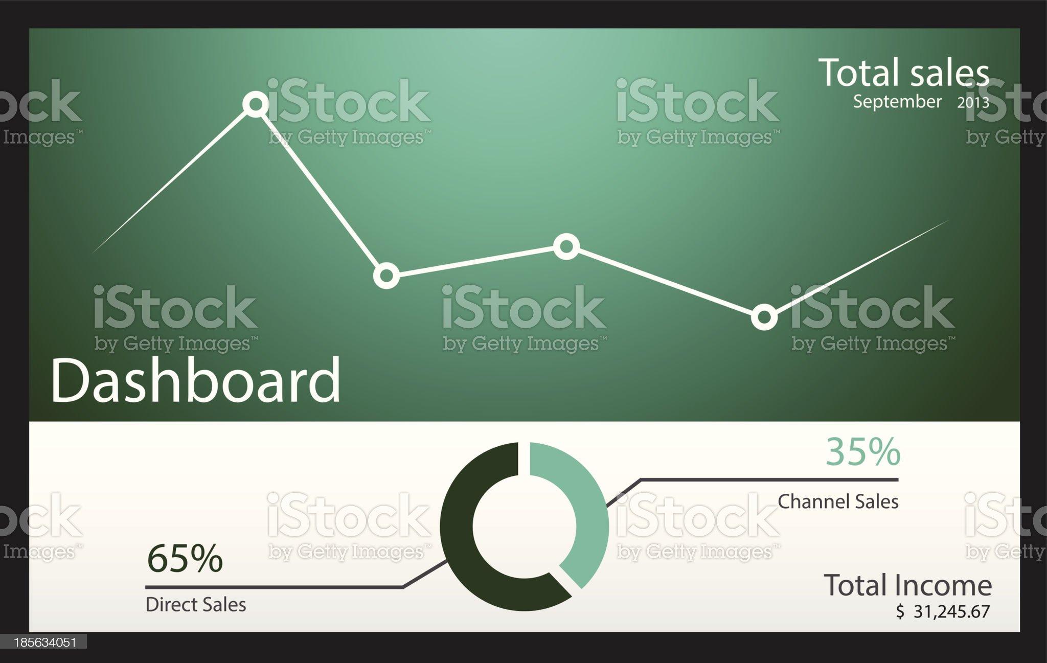 Dashboard vector illustration royalty-free stock vector art