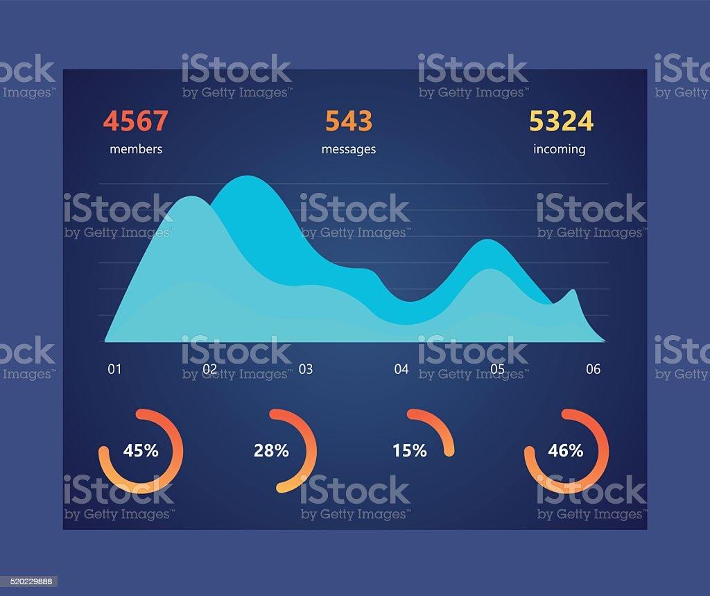 Dashboard vector illustration vector art illustration