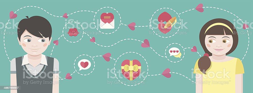 Dating Banner vector art illustration