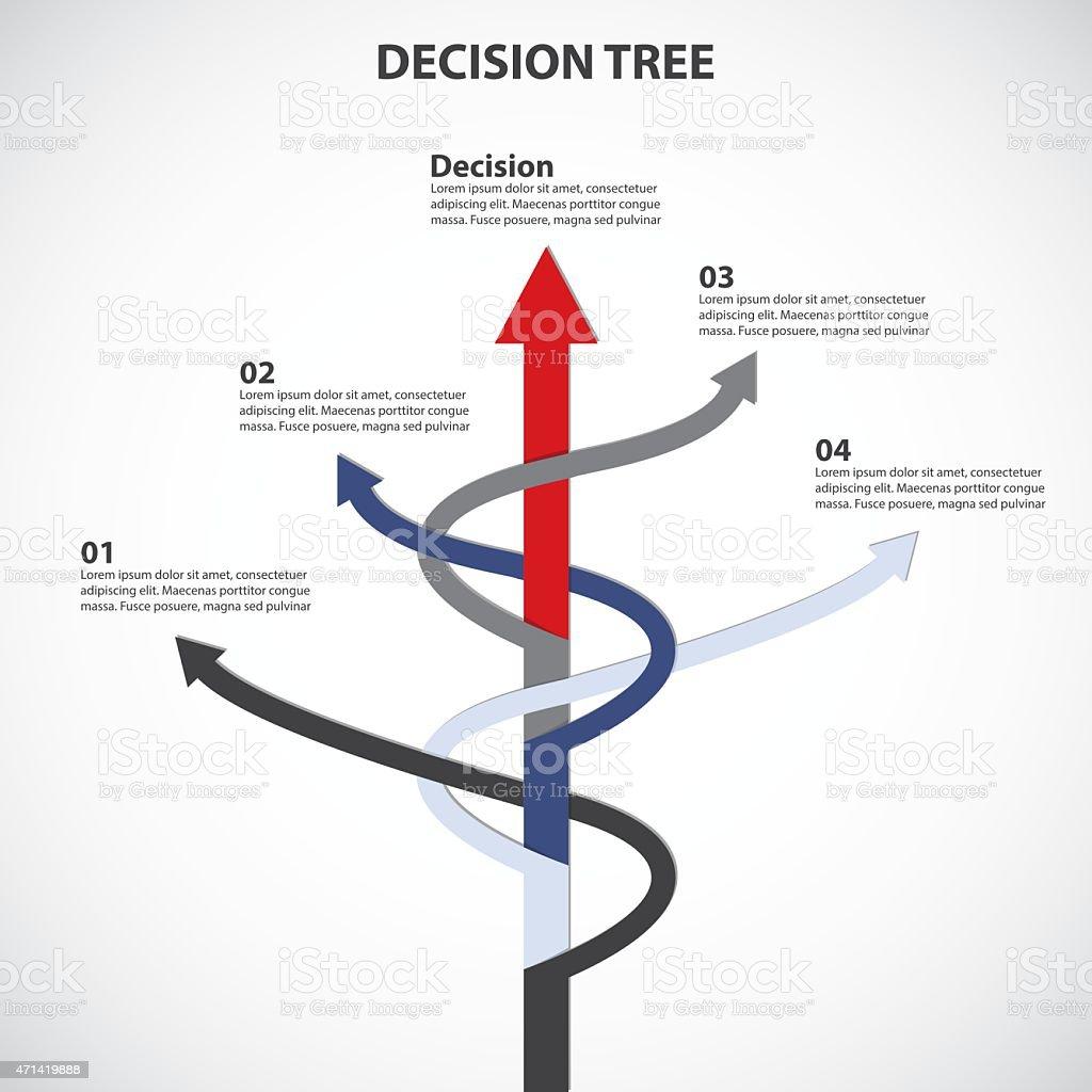 Decision Tree Chart vector art illustration