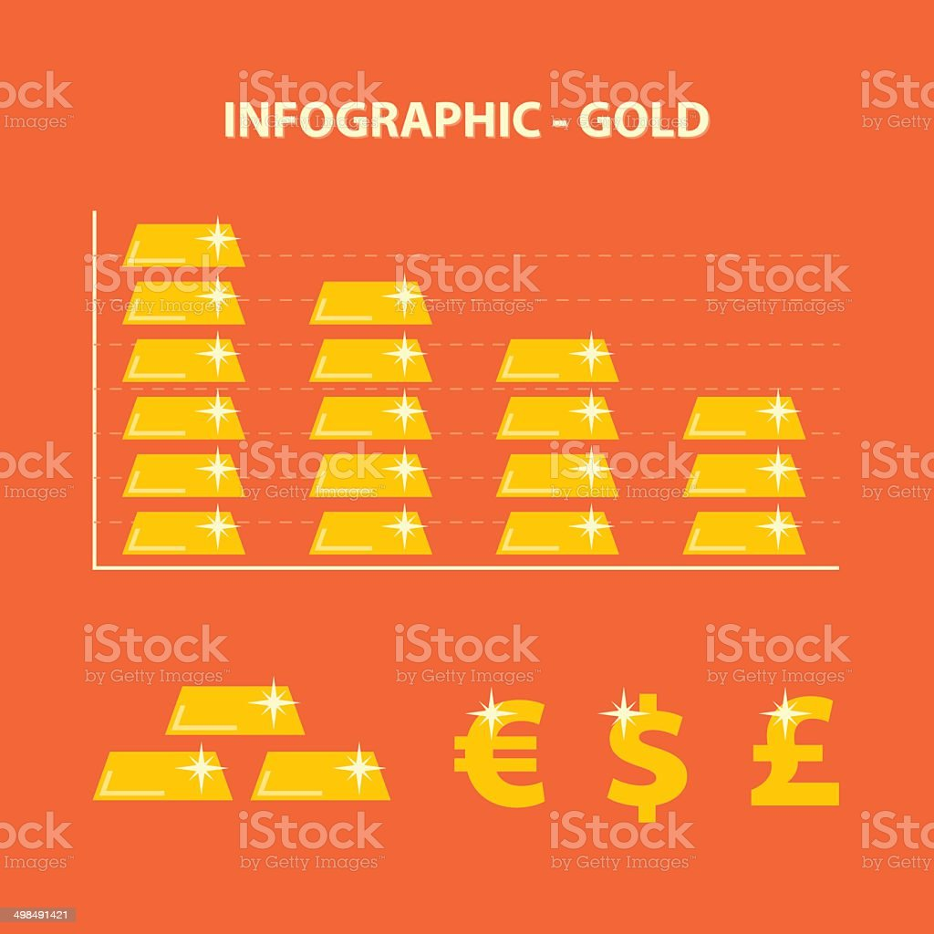 decline prices gold vector art illustration