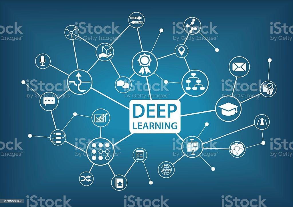 Deep learning infographic as vector illustration vector art illustration