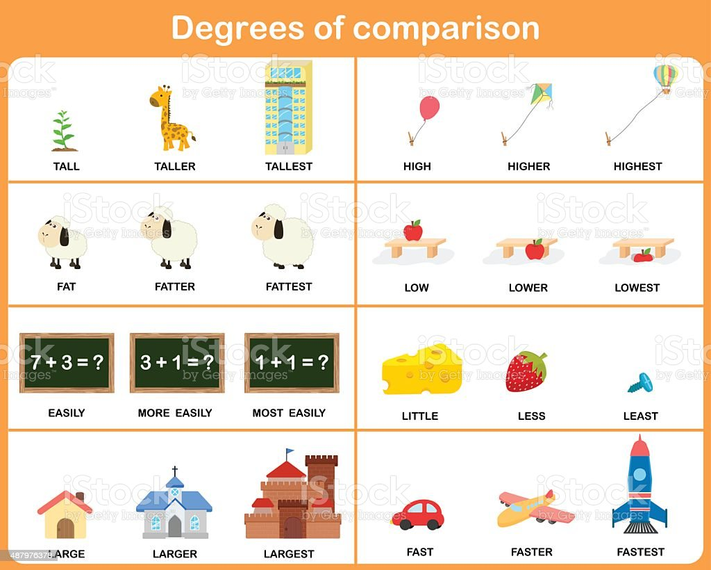 Degrees of comparison adjective - Worksheet for education vector art illustration