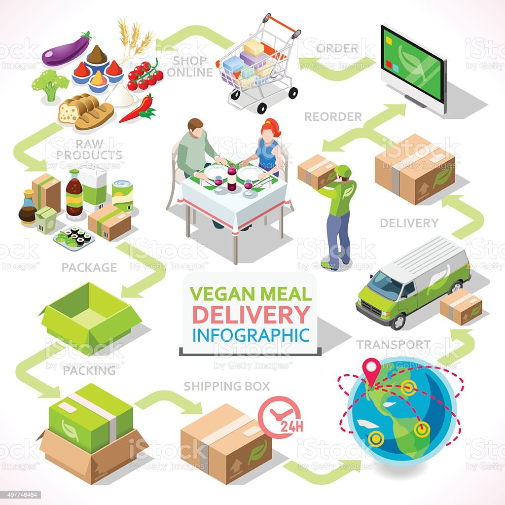 Delivery 03 Infographic Isometric vector art illustration
