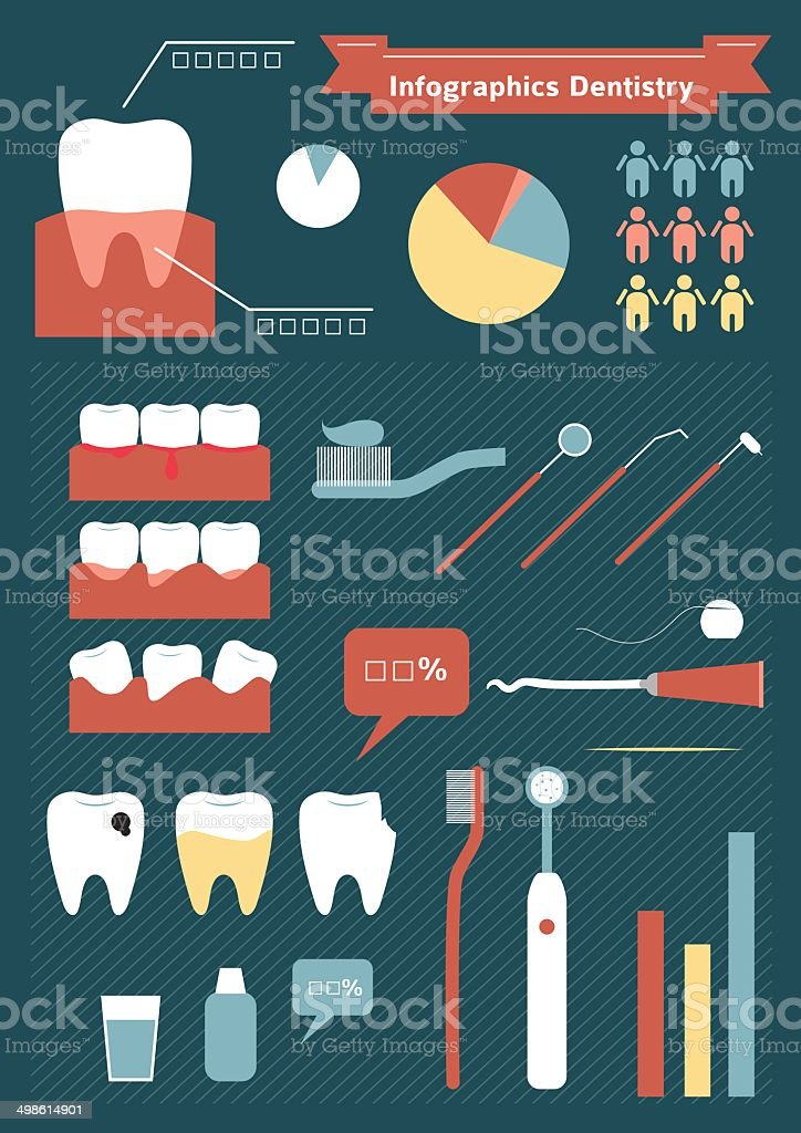 Dental Health Infographics vector art illustration