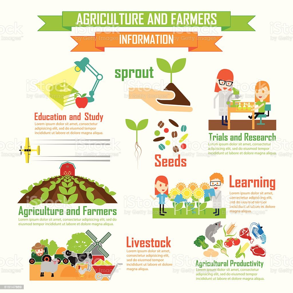 Department of Agricultural Education,Cartoon Characters infographic vector art illustration