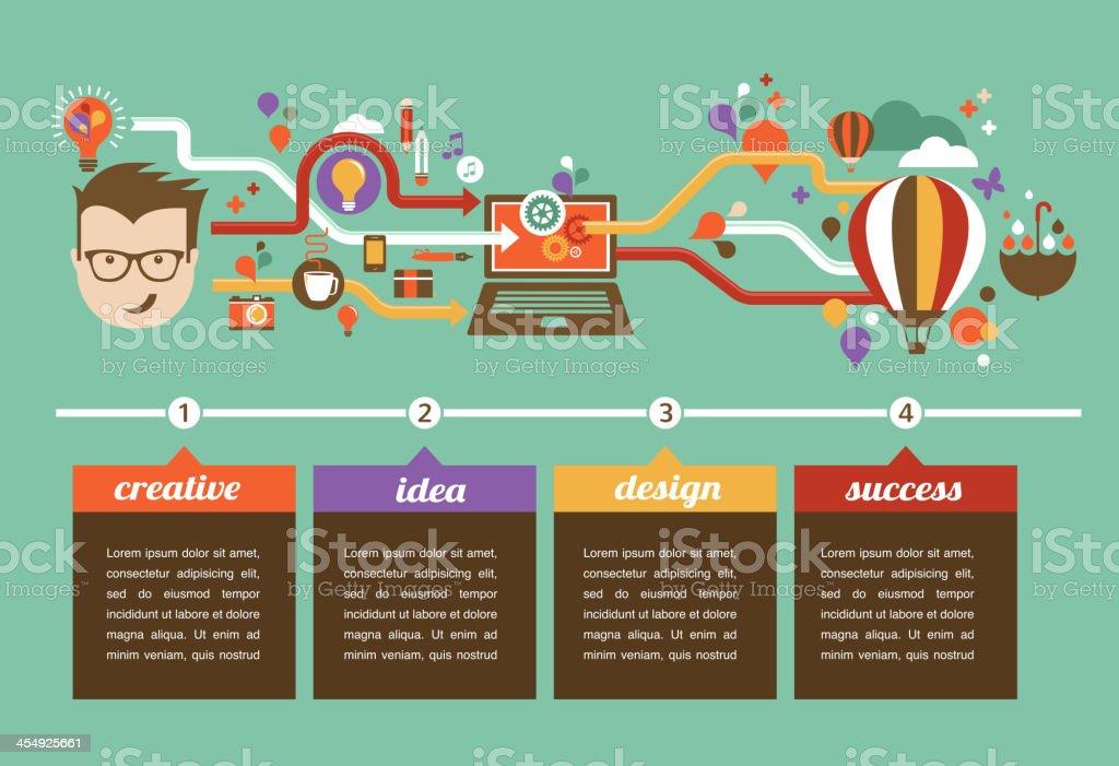 Design, creative, idea and innovation infographics vector art illustration
