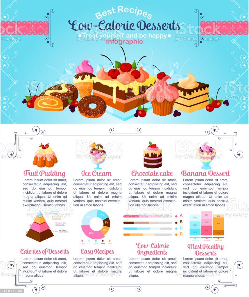 Dessert or sweet food vector infographics template vector art illustration