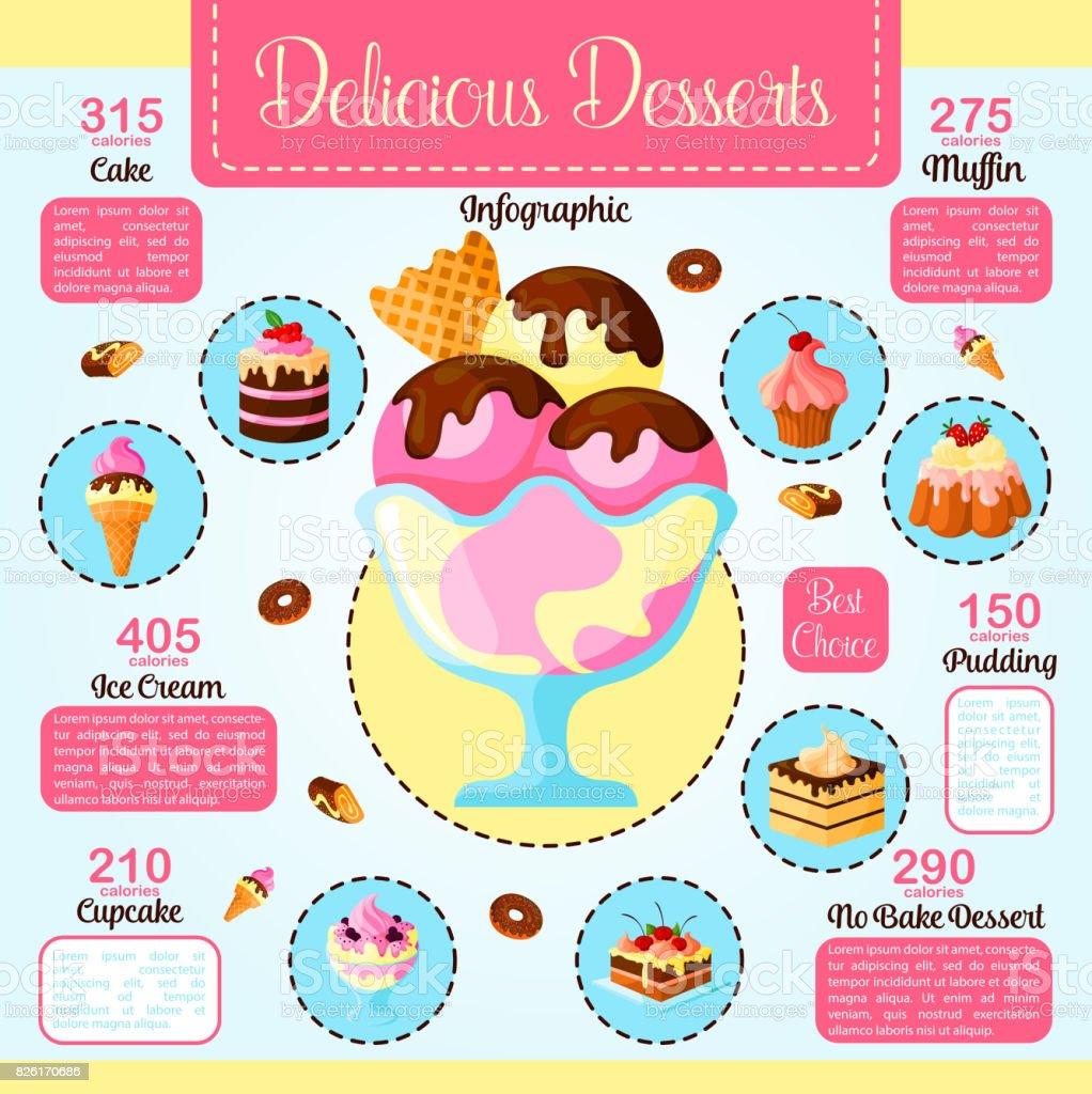 Desserts cakes calories vector infographics vector art illustration