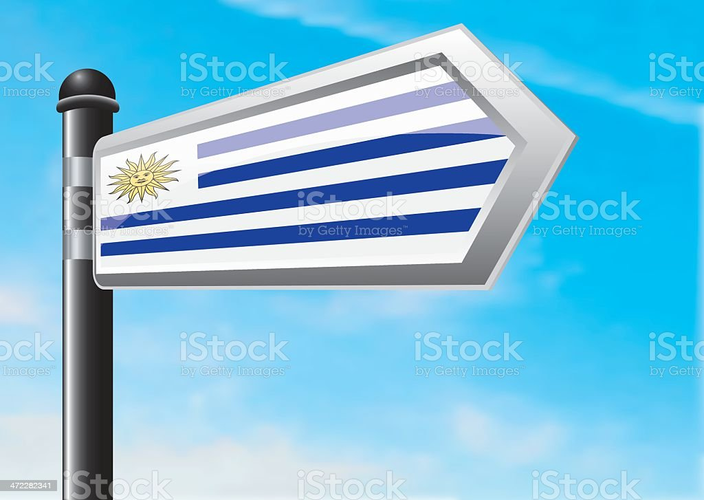 Destination: Uruguay royalty-free stock vector art
