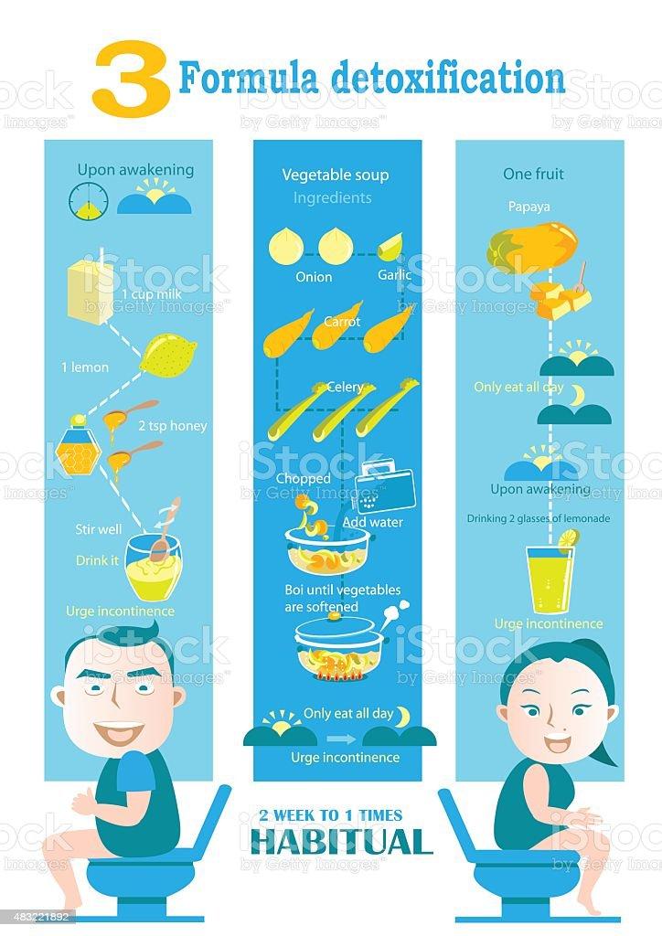 Disintossicazione dieta ricette illustrazione royalty-free
