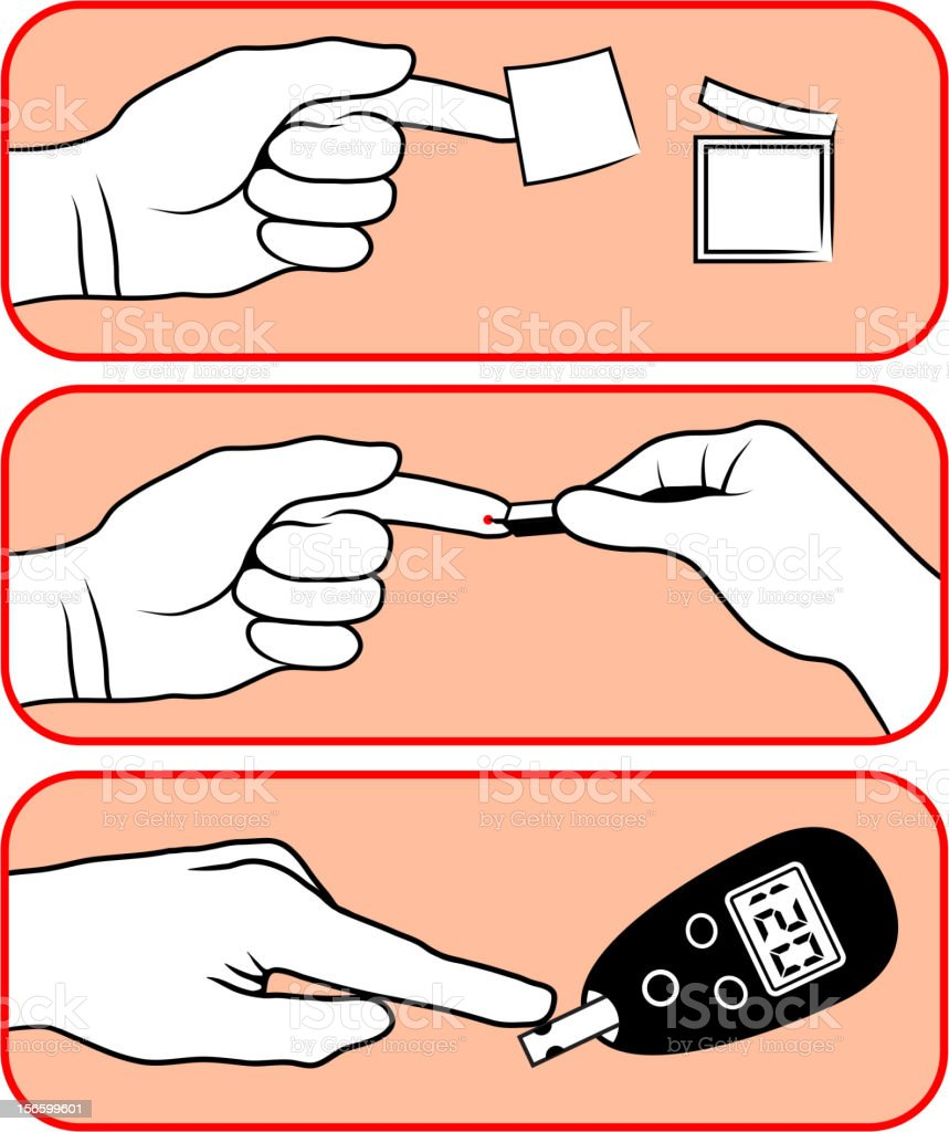 Diabetes blood sugar test with Human Hands vector art illustration