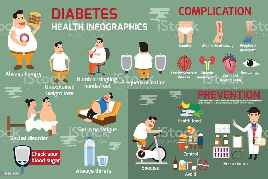 diabetes infographic, detail of health care concept. vector art illustration