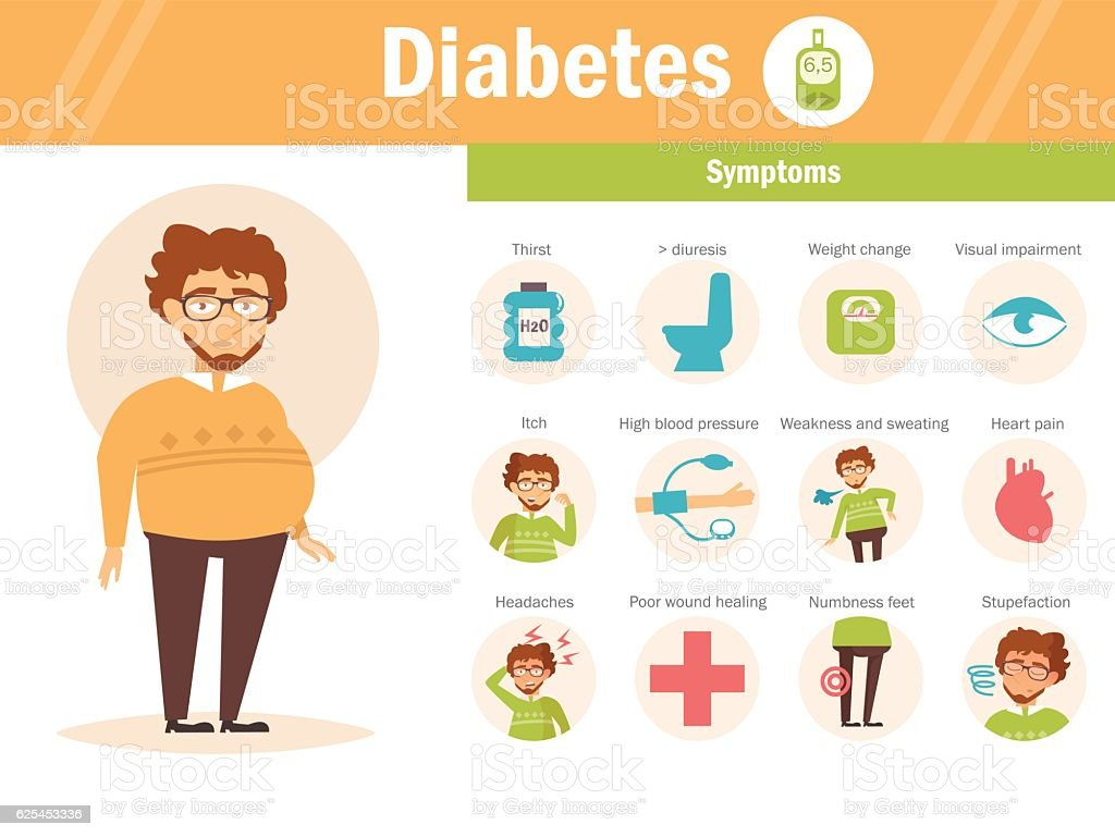 Diabetes. Symptoms. Vector. vector art illustration