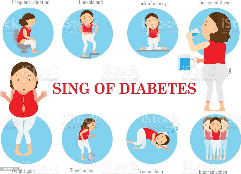 Diabetes type 2 vector art illustration