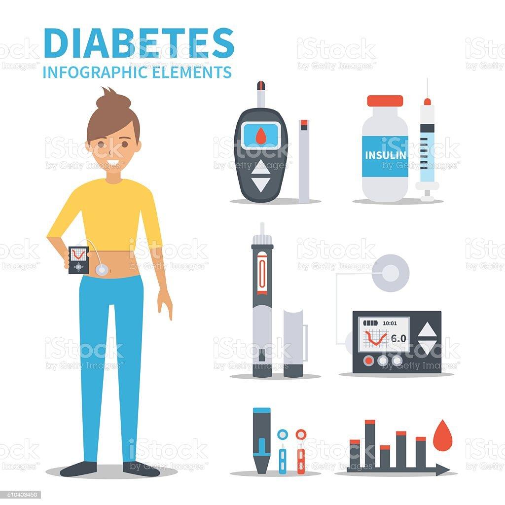 Diabetes vector art illustration