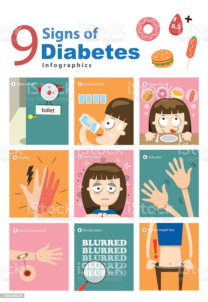 Diabetic infographics vector art illustration