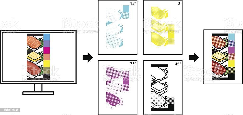 Diagram: CMYK Printing royalty-free stock vector art