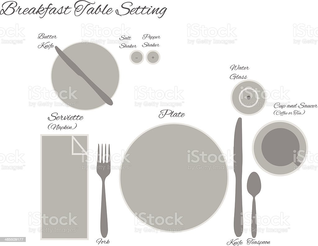 Table Setting For Breakfast Diagram Of A Breakfast Table Setting Vector Stock Vector Art