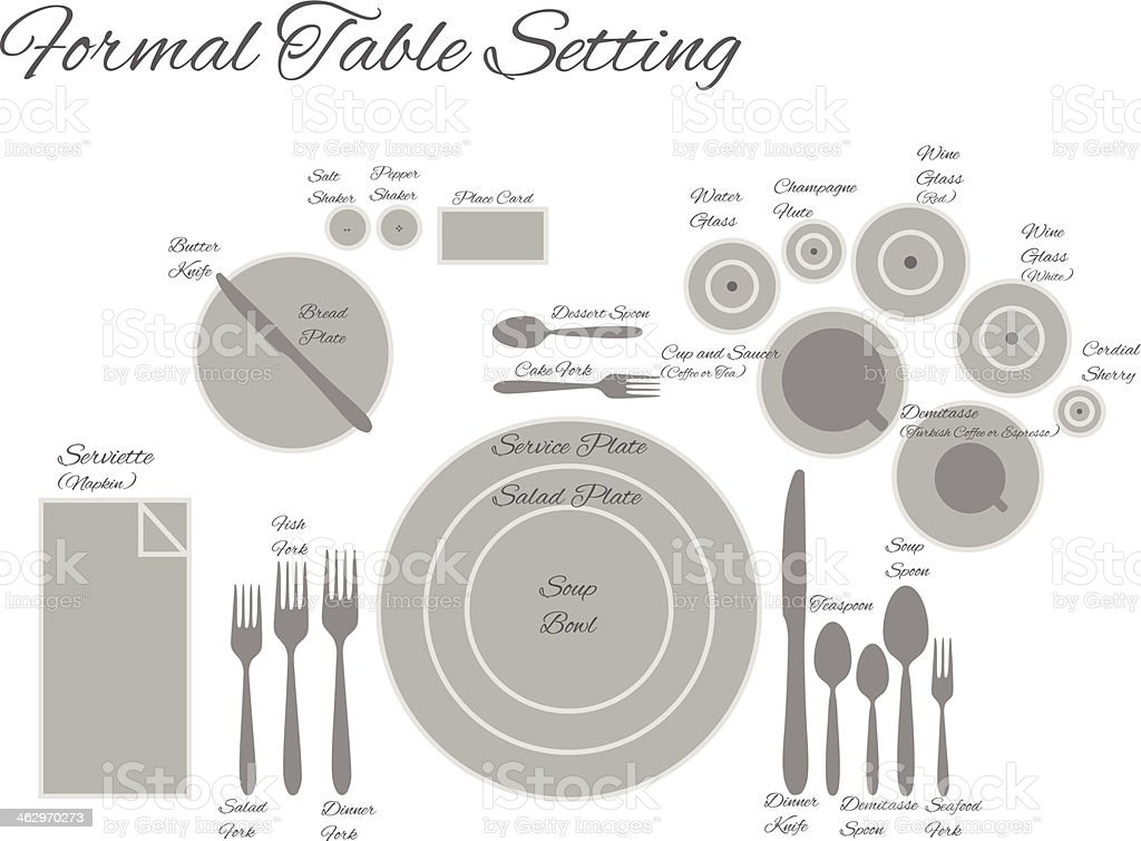 diagram of a formal table setting vector stock vector art