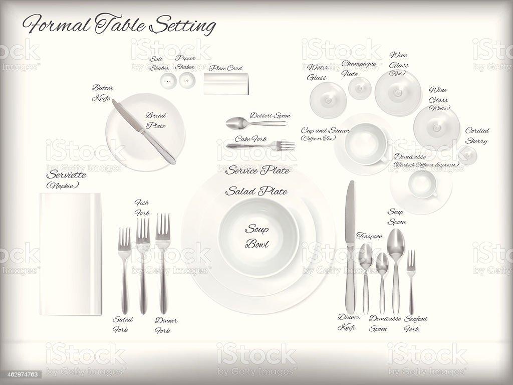 Diagram Of A Formal Table Setting - Vector vector art illustration