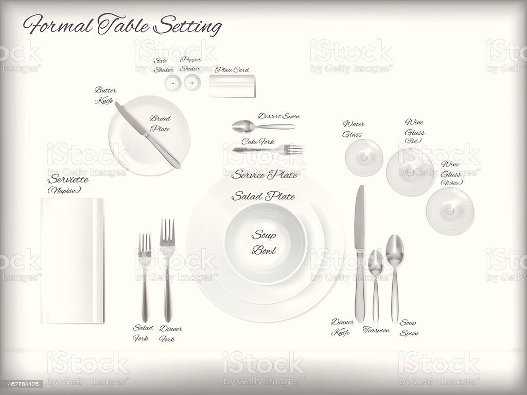 Diagram Of A Informal Table Setting   Vector Royalty Free Stock Vector Art