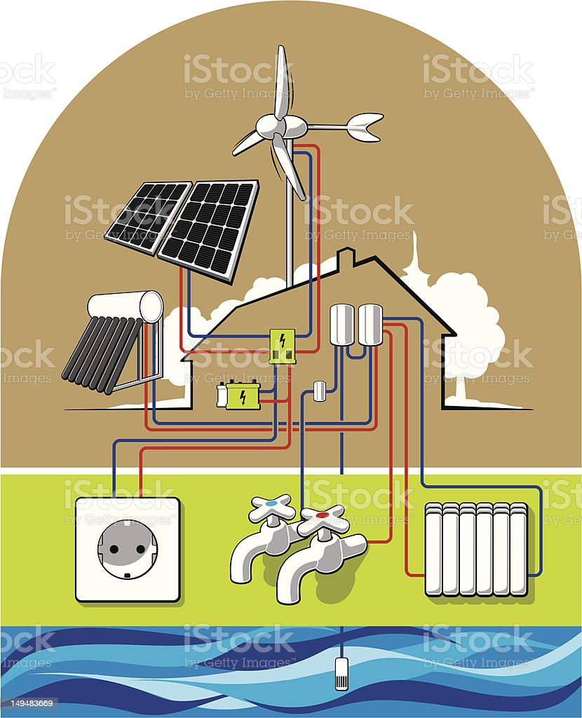 Diagram of Eco house with all electric and water systems vector art illustration