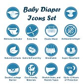 Diaper characteristics icons. Vector set