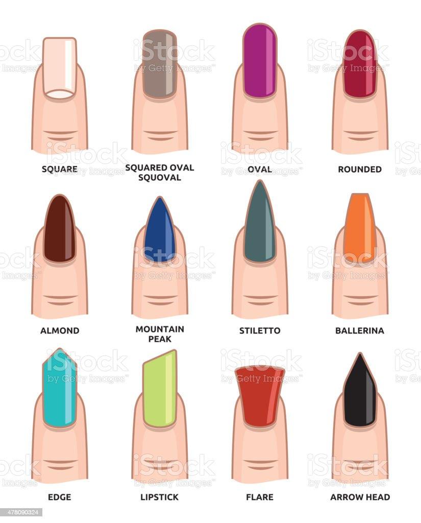 Как сделать острую форму ногтям
