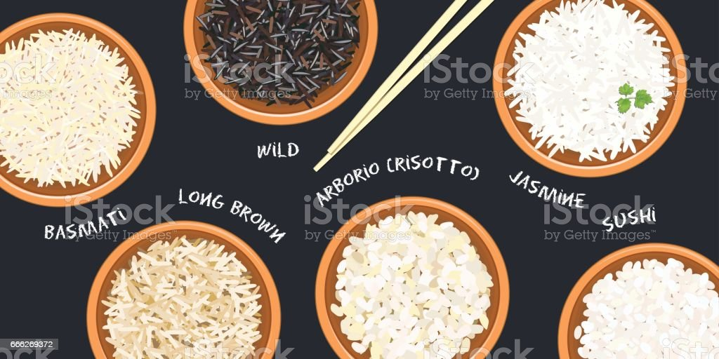 Different types of rice in ceramic bowls. Basmati, wild, jasmine, long brown, arborio, sushi. chopsticks. Kitchen bamboo mat vector art illustration
