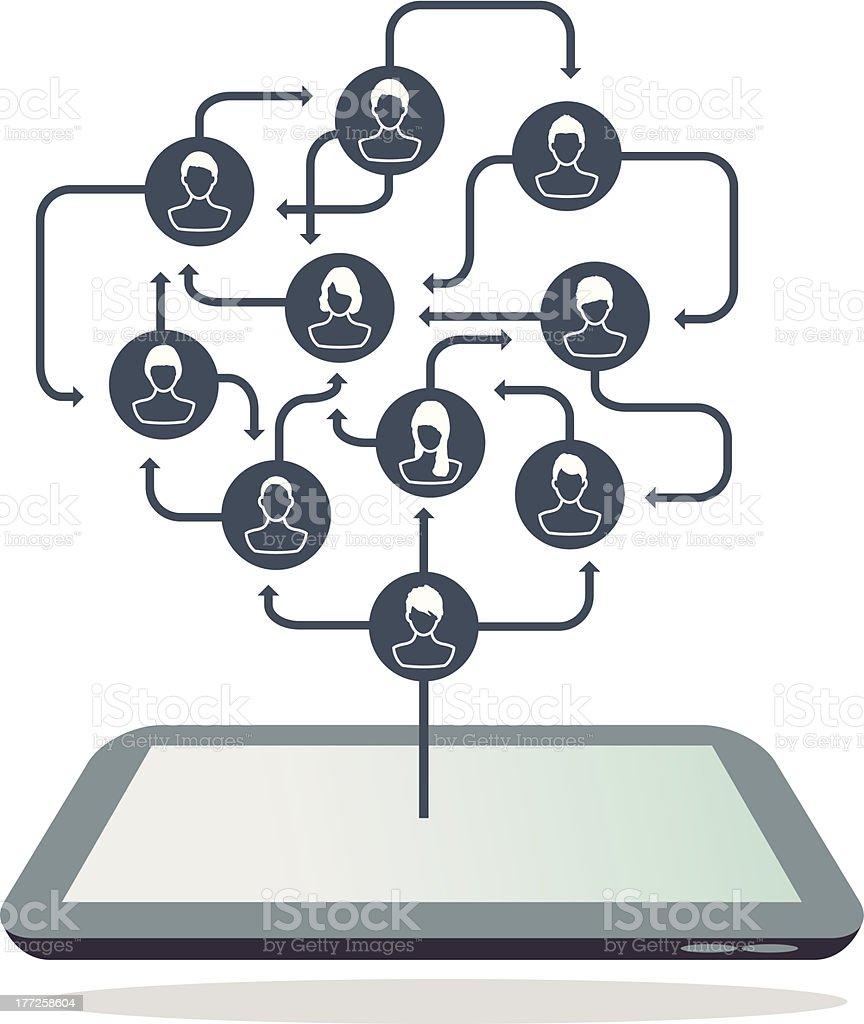 Digital communication royalty-free stock vector art