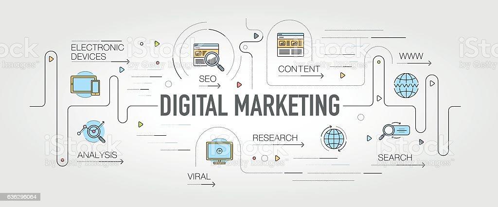 Digital Marketing banner and icons vector art illustration