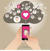 Digital romance via Smart Phone