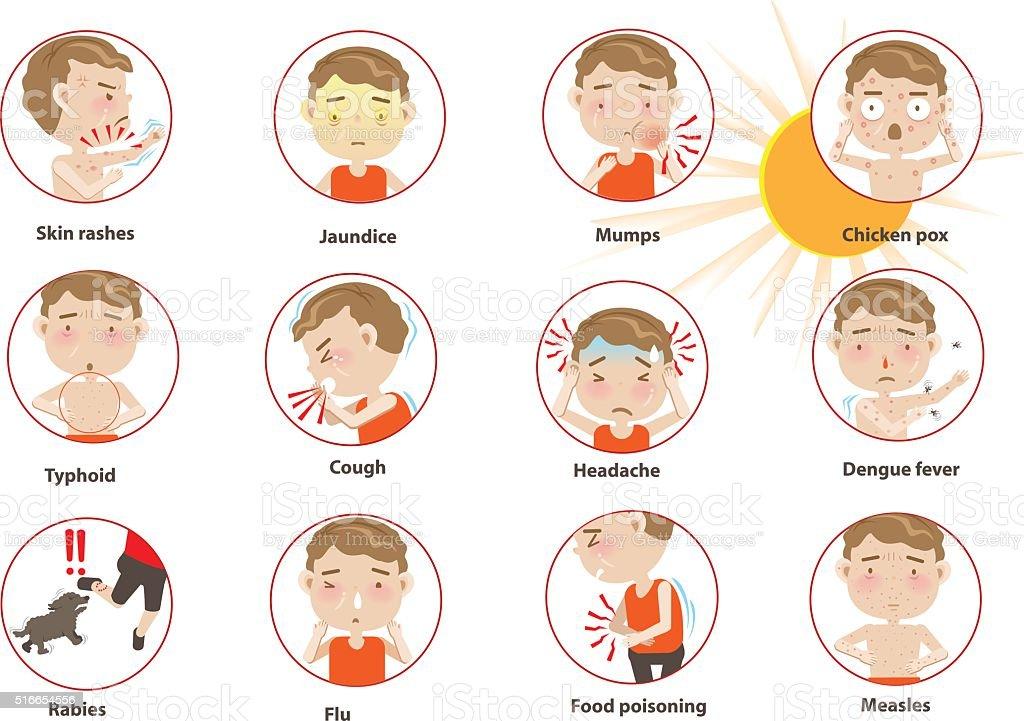 Disease Summer vector art illustration