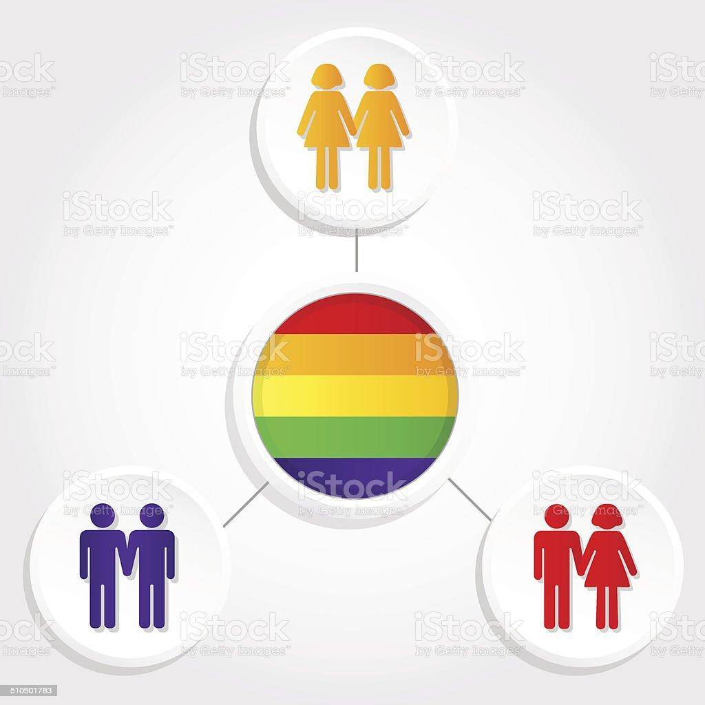 Diversity couples vector art illustration