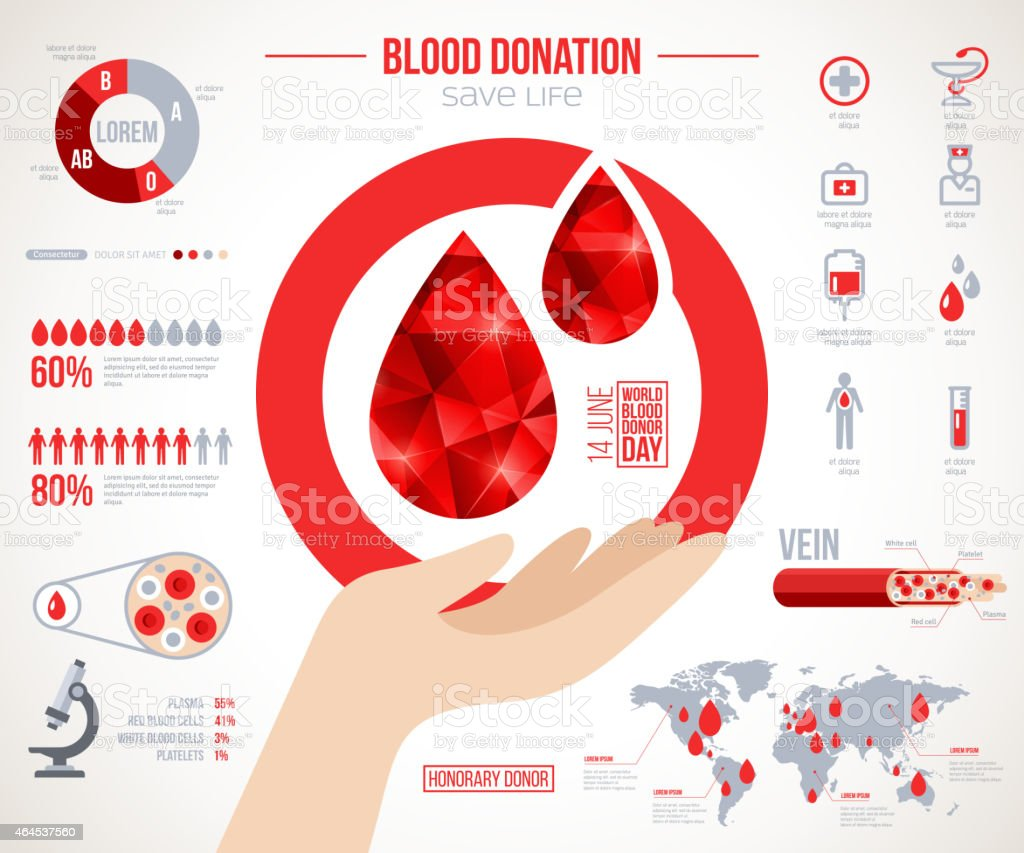 Donor infographics. Icons set about blood donation vector art illustration
