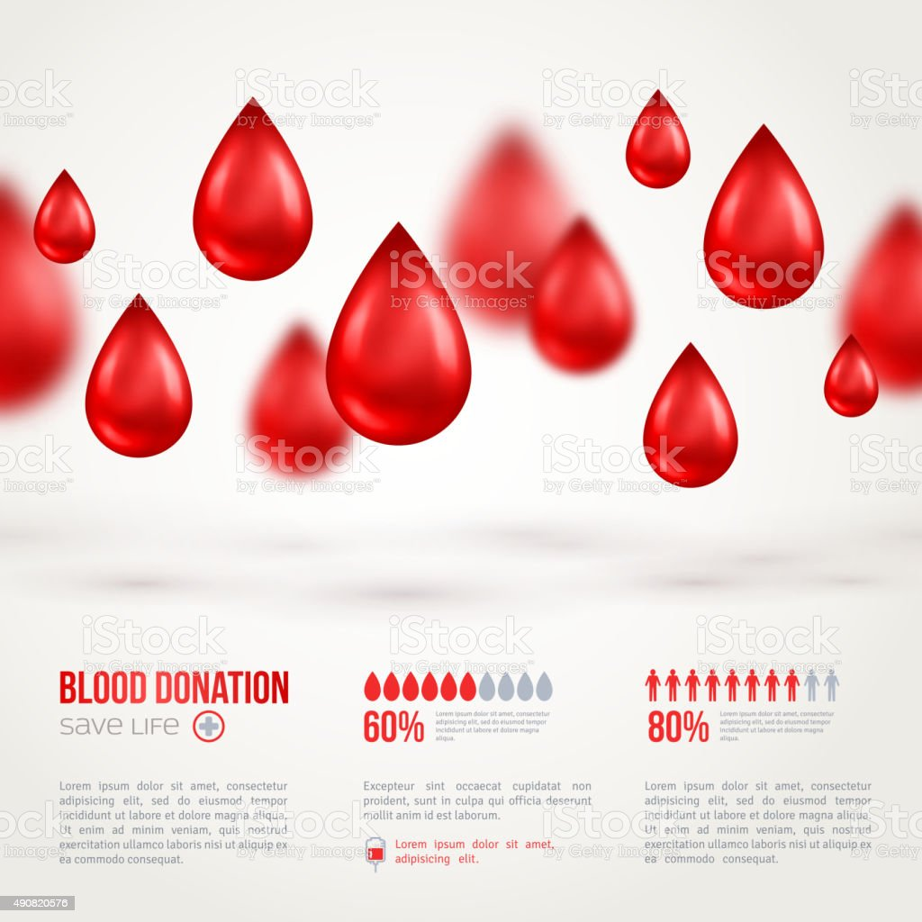 Donor Poster or Flyer. Blood Donation Lifesaving vector art illustration