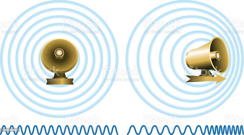 Doppler Effect royalty-free stock vector art