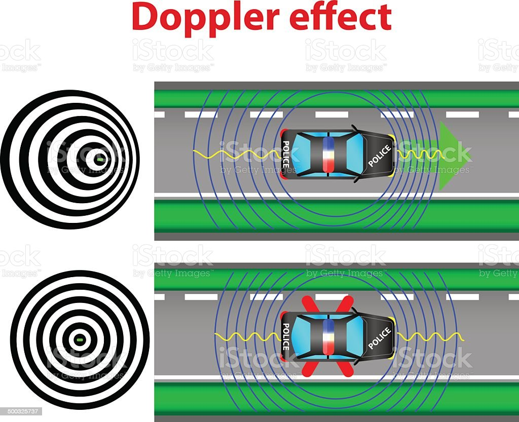 Doppler effect vector art illustration