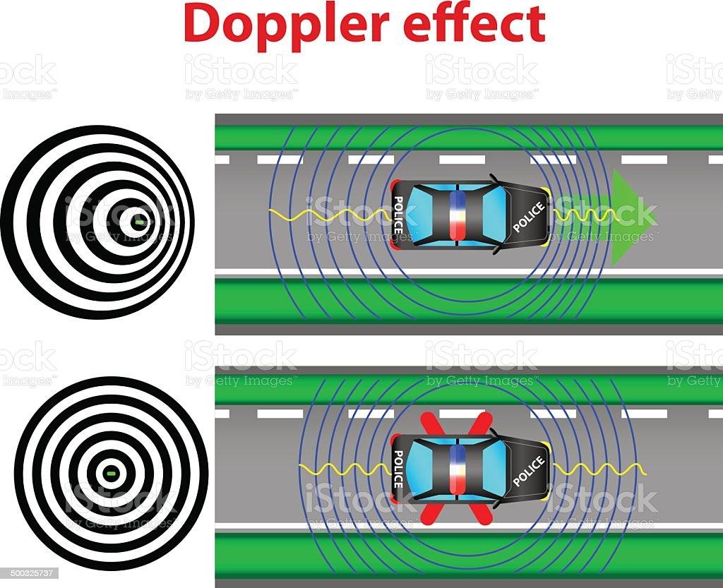 Doppler effect vector art illustration