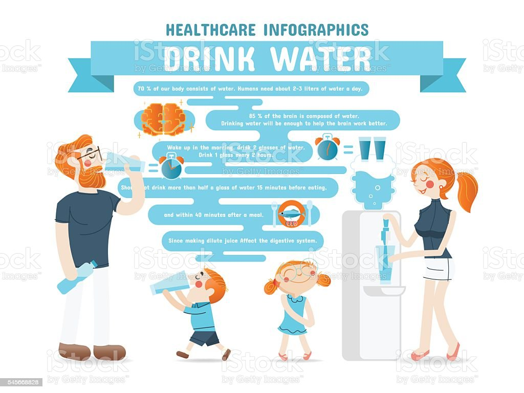 Drink Water Healthcare Infographics vector art illustration