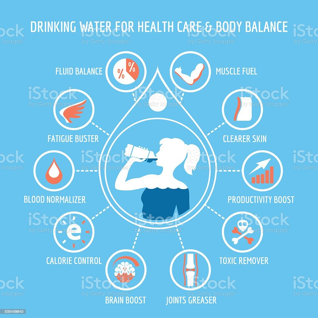 Drinking water for health care infographic vector art illustration