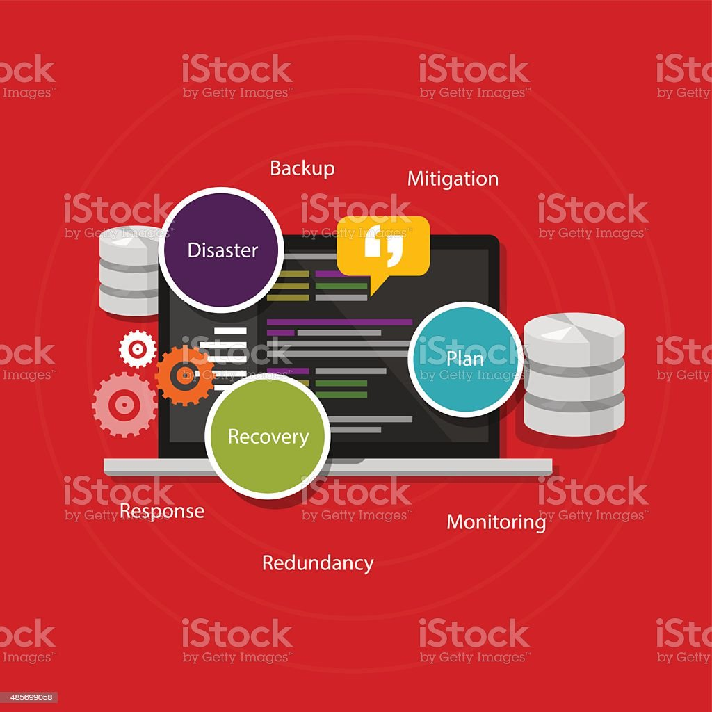 drp disaster recovery plan crisis strategy backup redundancy management vector art illustration