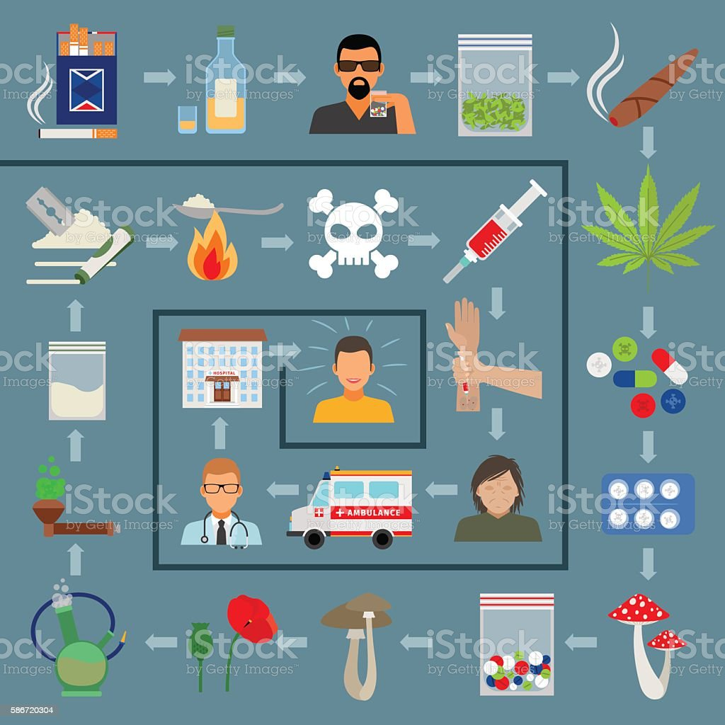 Drugs addiction recovery infographics vector art illustration