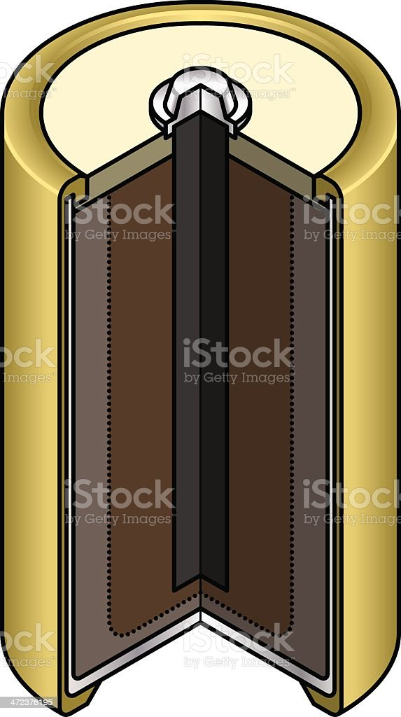 Dry Cell Battery royalty-free stock vector art